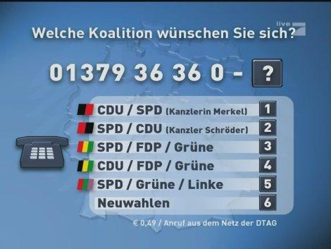 Koalitionen Vote