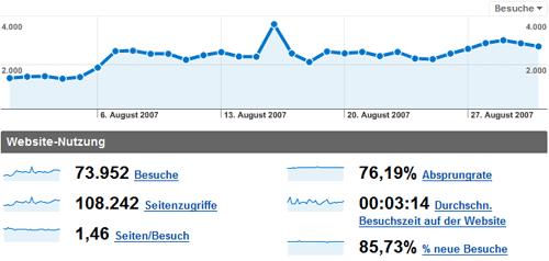 blogstatistik_200708.png