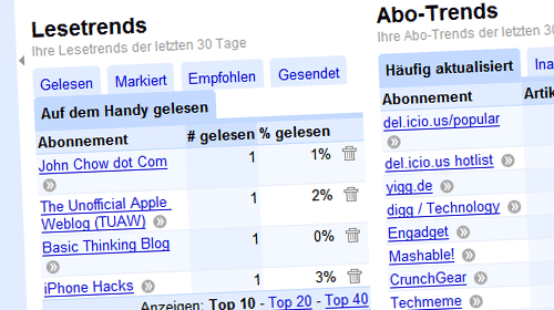 feedstats_googlereader2.png