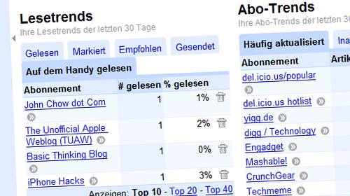 feedstats_googlereader2.png