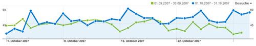 stats200710_kommentatoren.jpg