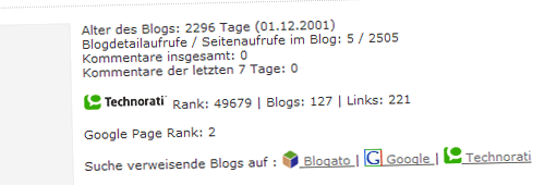 blogoscoop_pagerank.png